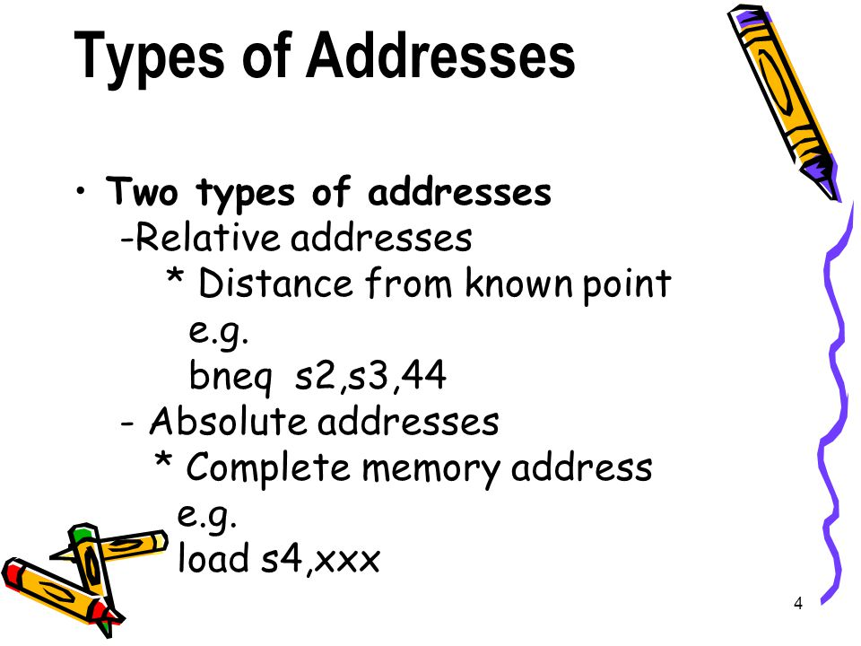 4 Types of Addresses Two types of addresses -Relative addresses * Distance from known point e.g.