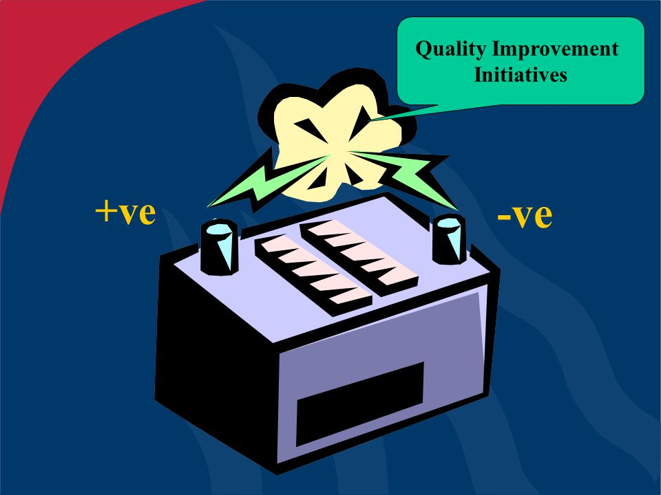 +ve -ve Quality Improvement Initiatives
