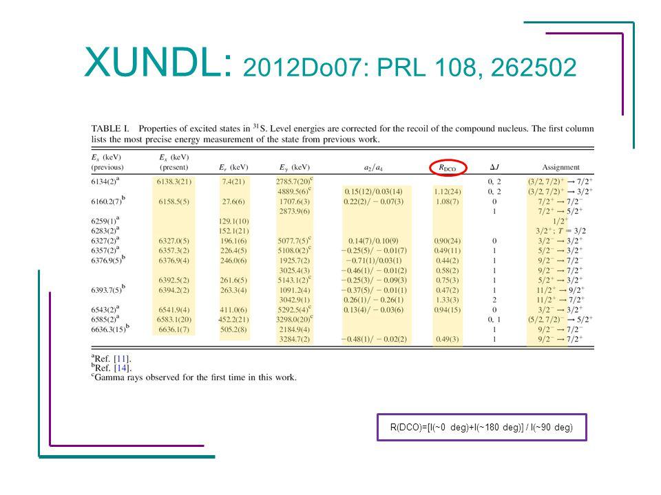 XUNDL: 2012Do07: PRL 108, 262502 R(DCO)=[I(~0 deg)+I(~180 deg)] / I(~90 deg)