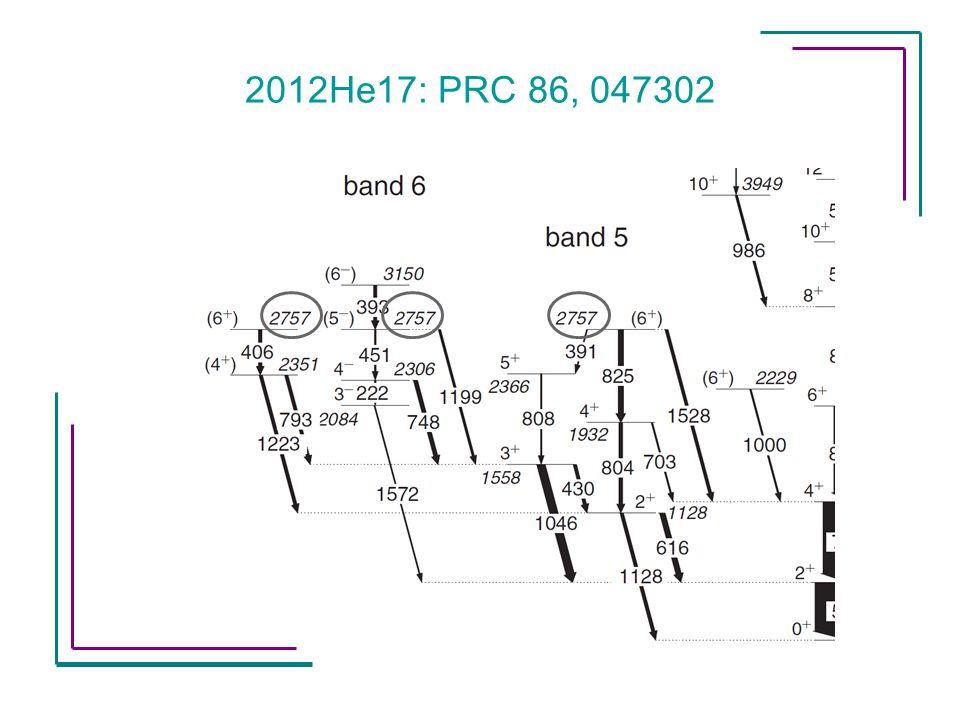 2012He17: PRC 86, 047302
