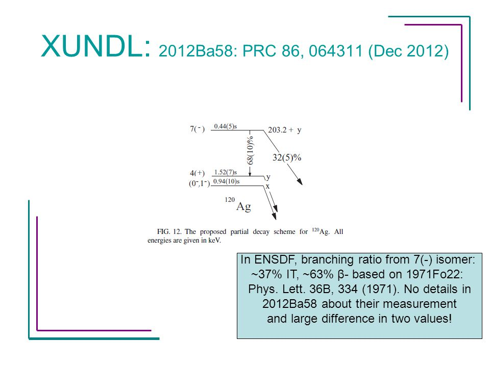 XUNDL: 2012Ba58: PRC 86, 064311 (Dec 2012) In ENSDF, branching ratio from 7(-) isomer: ~37% IT, ~63% β- based on 1971Fo22: Phys. Lett. 36B, 334 (1971)