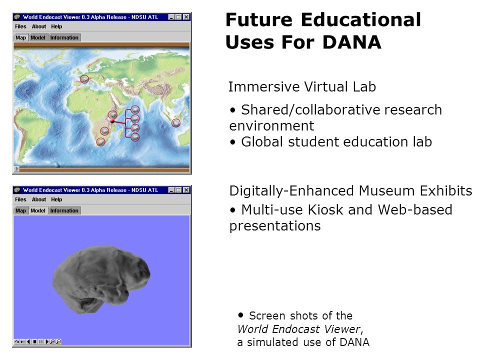 Future Educational Uses For DANA Screen shots of the World Endocast Viewer, a simulated use of DANA Immersive Virtual Lab Digitally-Enhanced Museum Exhibits Shared/collaborative research environment Global student education lab Multi-use Kiosk and Web-based presentations