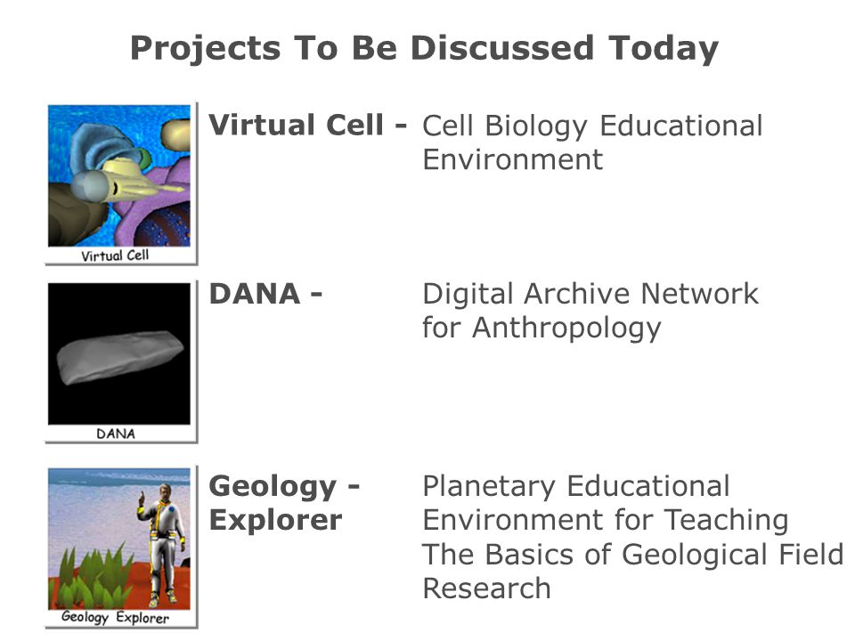 Projects To Be Discussed Today Virtual Cell - Cell Biology Educational Environment Digital Archive Network for Anthropology DANA - Geology - Explorer Planetary Educational Environment for Teaching The Basics of Geological Field Research
