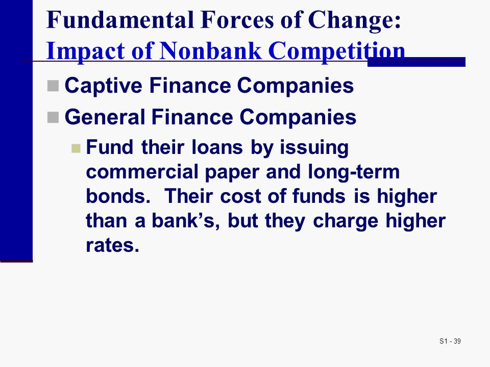 S1 - 39 Fundamental Forces of Change: Impact of Nonbank Competition Captive Finance Companies General Finance Companies Fund their loans by issuing commercial paper and long-term bonds.
