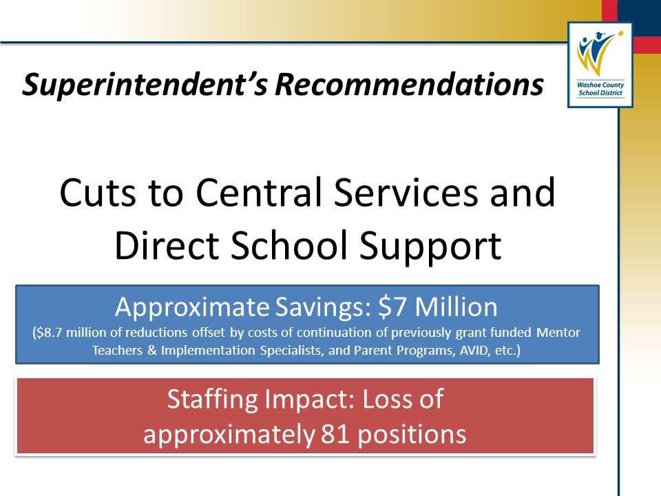 Superintendent's Recommendations Cuts to Central Services and Direct School Support Staffing Impact: Loss of approximately 81 positions Approximate Savings: $7 Million ($8.7 million of reductions offset by costs of continuation of previously grant funded Mentor Teachers & Implementation Specialists, and Parent Programs, AVID, etc.)