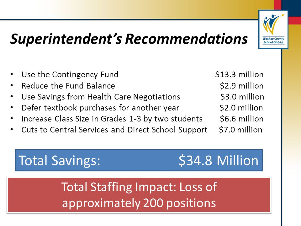 Superintendent's Recommendations Total Savings: $34.8 Million Total Staffing Impact: Loss of approximately 200 positions Use the Contingency Fund $13.3 million Reduce the Fund Balance $2.9 million Use Savings from Health Care Negotiations $3.0 million Defer textbook purchases for another year $2.0 million Increase Class Size in Grades 1-3 by two students $6.6 million Cuts to Central Services and Direct School Support $7.0 million