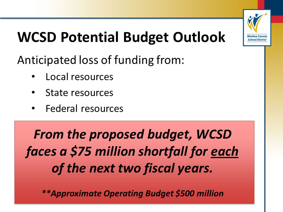 – $73 million over the last four years – Includes $37 million due to the 2010 Special Session, including: Association agreements: $10.7 million Central Services reductions: $2.5 million Fund balance reserves: $8.1 million Class size increase (Gr 1-3): $5.8 million Textbook savings: $2 million Previous Budget Cuts