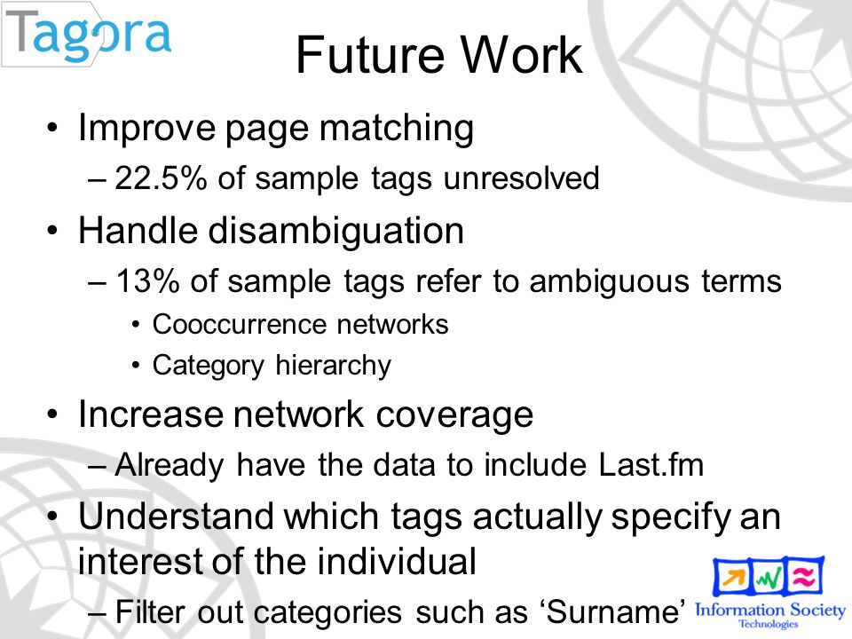 Future Work Improve page matching –22.5% of sample tags unresolved Handle disambiguation –13% of sample tags refer to ambiguous terms Cooccurrence networks Category hierarchy Increase network coverage –Already have the data to include Last.fm Understand which tags actually specify an interest of the individual –Filter out categories such as 'Surname'