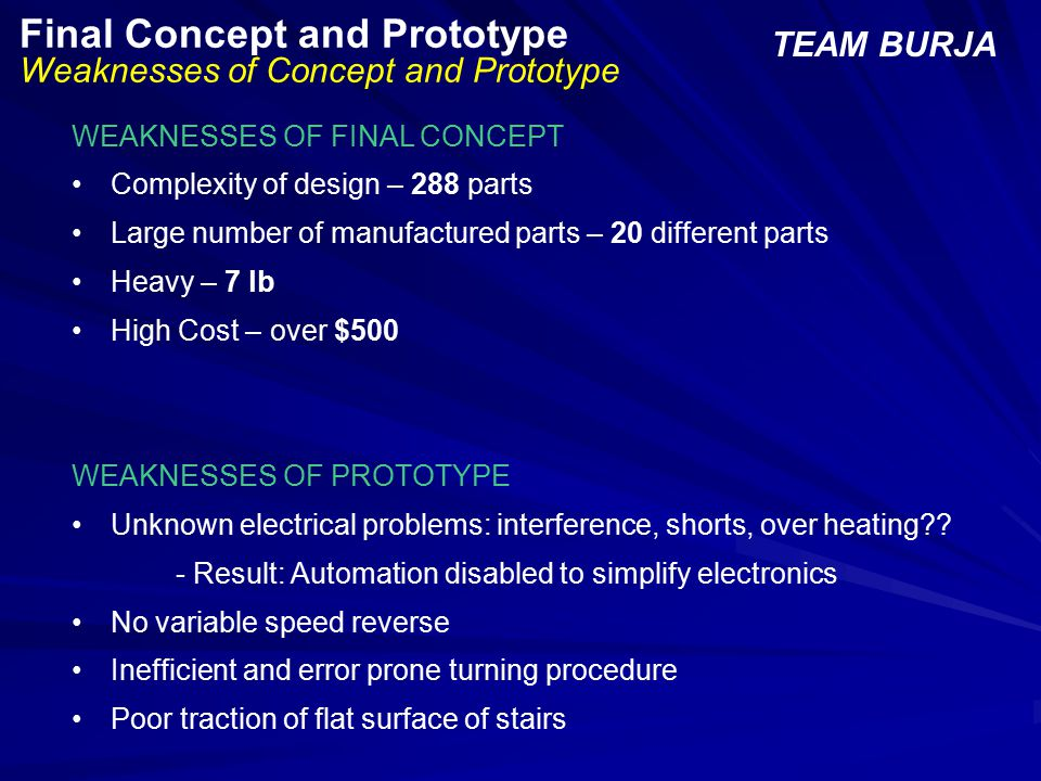 Final Concept and Prototype Weaknesses of Concept and Prototype TEAM BURJA WEAKNESSES OF FINAL CONCEPT Complexity of design – 288 parts Large number of manufactured parts – 20 different parts Heavy – 7 lb High Cost – over $500 WEAKNESSES OF PROTOTYPE Unknown electrical problems: interference, shorts, over heating?.