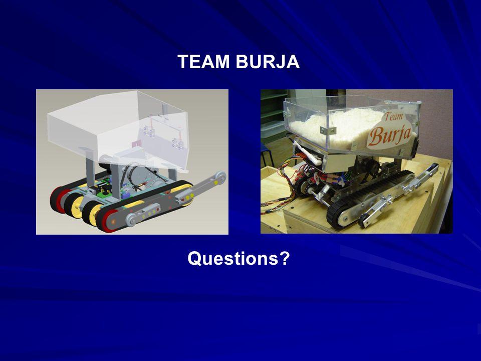 Questions TEAM BURJA