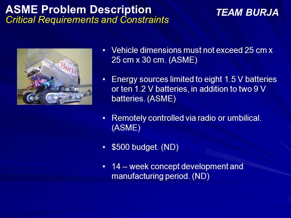 ASME Problem Description Critical Requirements and Constraints TEAM BURJA Vehicle dimensions must not exceed 25 cm x 25 cm x 30 cm.