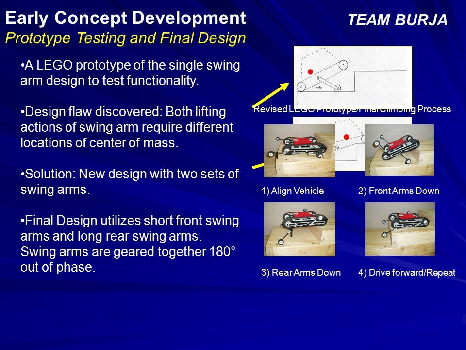 Final Concept and Prototype Videos of Prototype Operation TEAM BURJA