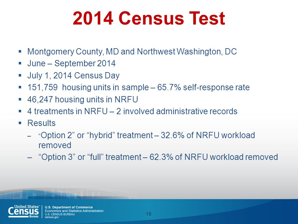 2014 Census Test  Montgomery County, MD and Northwest Washington, DC  June – September 2014  July 1, 2014 Census Day  151,759 housing units in sam