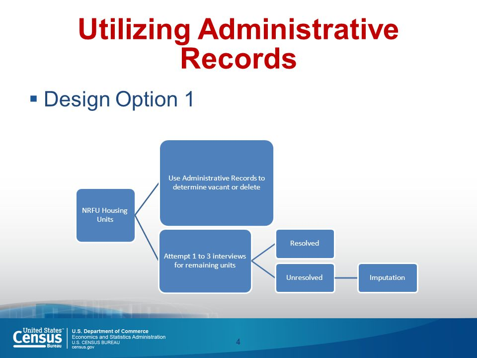 Utilizing Administrative Records  Design Option 1 4 NRFU Housing Units Use Administrative Records to determine vacant or delete Attempt 1 to 3 interv