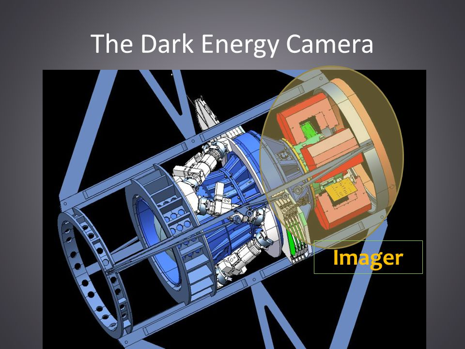 The Dark Energy Camera Imager