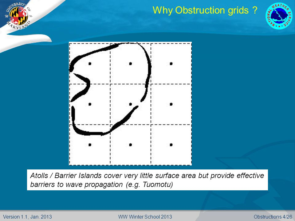Version 1.1, Jan. 2013Obstructions 4/26WW Winter School 2013 Why Obstruction grids ? Atolls / Barrier Islands cover very little surface area but provi