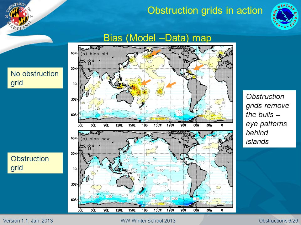 Version 1.1, Jan. 2013Obstructions 6/26WW Winter School 2013 Obstruction grids in action  Bias (Model –Data) map No obstruction grid Obstruction grid