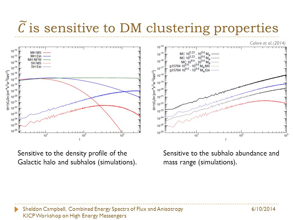 Sheldon Campbell, Combined Energy Spectra of Flux and Anisotropy KICP Workshop on High Energy Messengers 6/10/2014