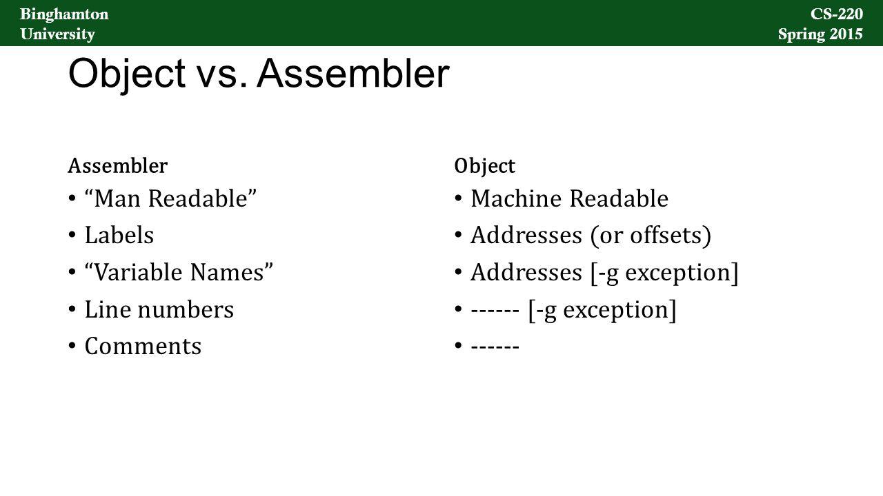 "Binghamton University CS-220 Spring 2015 Binghamton University CS-220 Spring 2015 Object vs. Assembler Assembler ""Man Readable"" Labels ""Variable Names"