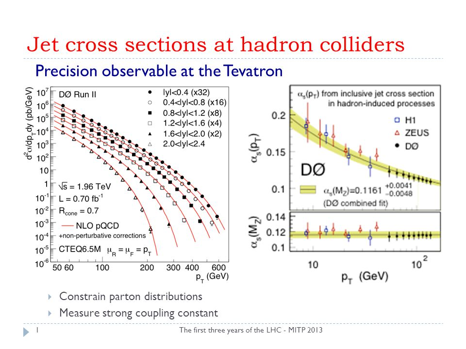 Jet cross sections at hadron colliders Precision observable at the Tevatron  Constrain parton distributions  Measure strong coupling constant The fi