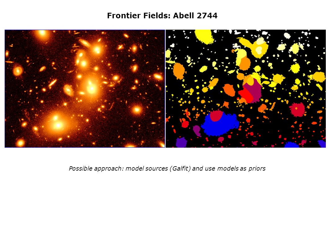 Frontier Fields: Abell 2744 Possible approach: model sources (Galfit) and use models as priors