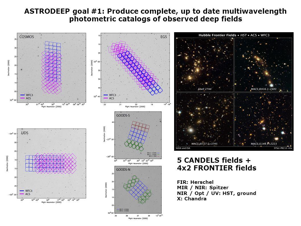 5 CANDELS fields + 4x2 FRONTIER fields FIR: Herschel MIR / NIR: Spitzer NIR / Opt / UV: HST, ground X: Chandra ASTRODEEP goal #1: Produce complete, up to date multiwavelength photometric catalogs of observed deep fields