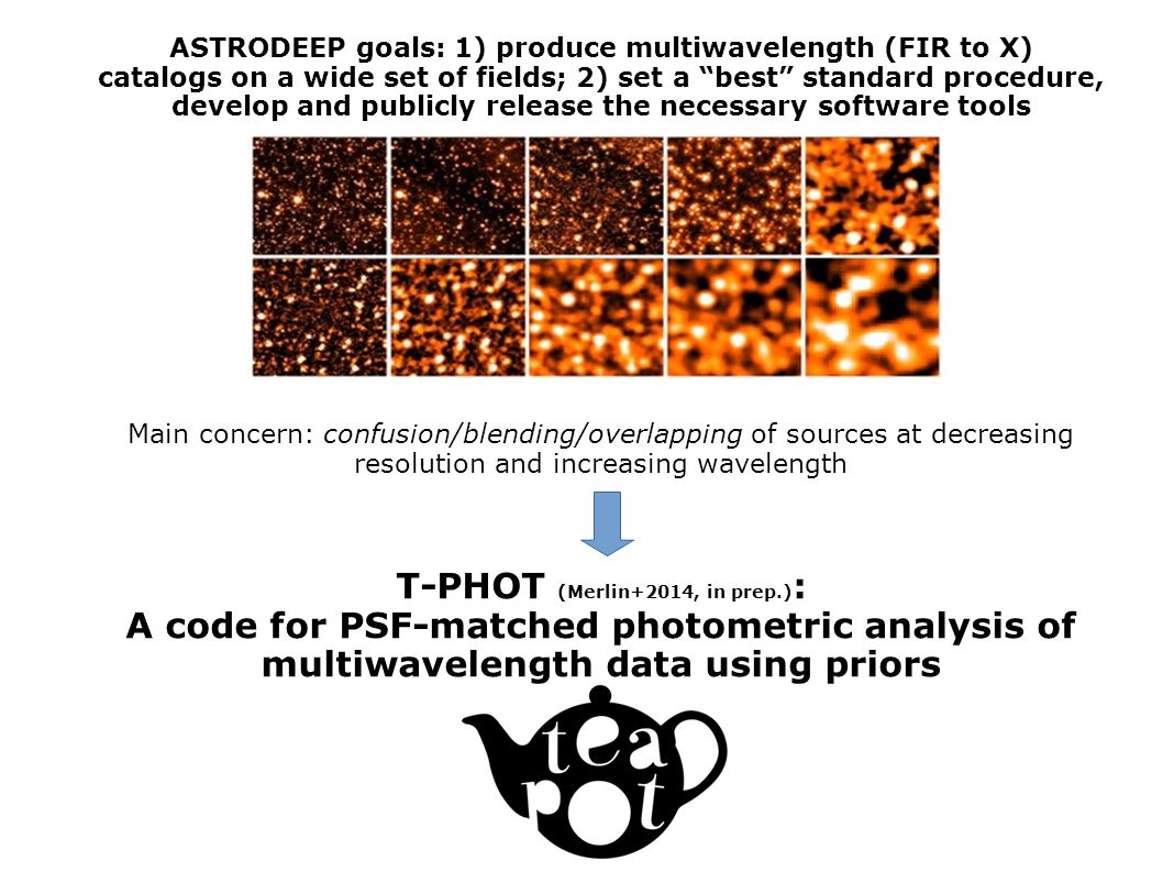 ASTRODEEP goals: 1) produce multiwavelength (FIR to X) catalogs on a wide set of fields; 2) set a best standard procedure, develop and publicly release the necessary software tools Main concern: confusion/blending/overlapping of sources at decreasing resolution and increasing wavelength T-PHOT (Merlin+2014, in prep.) : A code for PSF-matched photometric analysis of multiwavelength data using priors