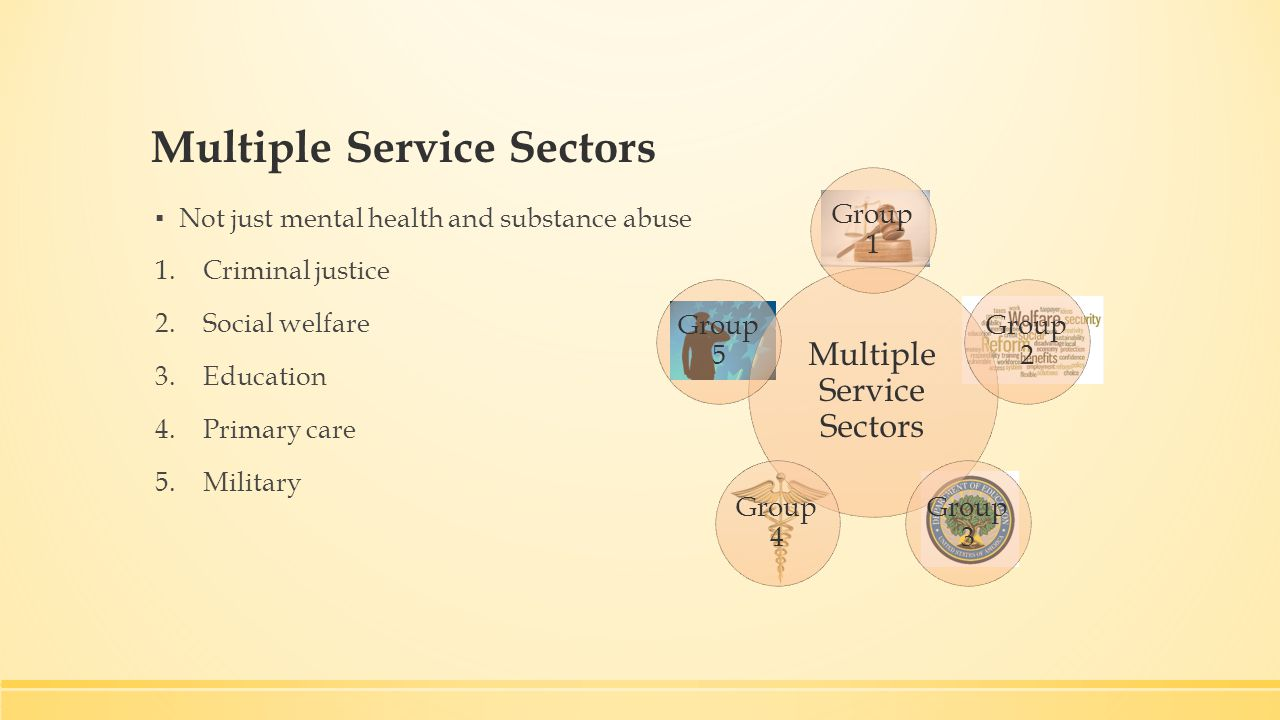 Multiple Service Sectors ▪ Not just mental health and substance abuse 1.Criminal justice 2.Social welfare 3.Education 4.Primary care 5.Military Multiple Service Sectors Group 1 Group 2 Group 3 Group 4 Group 5