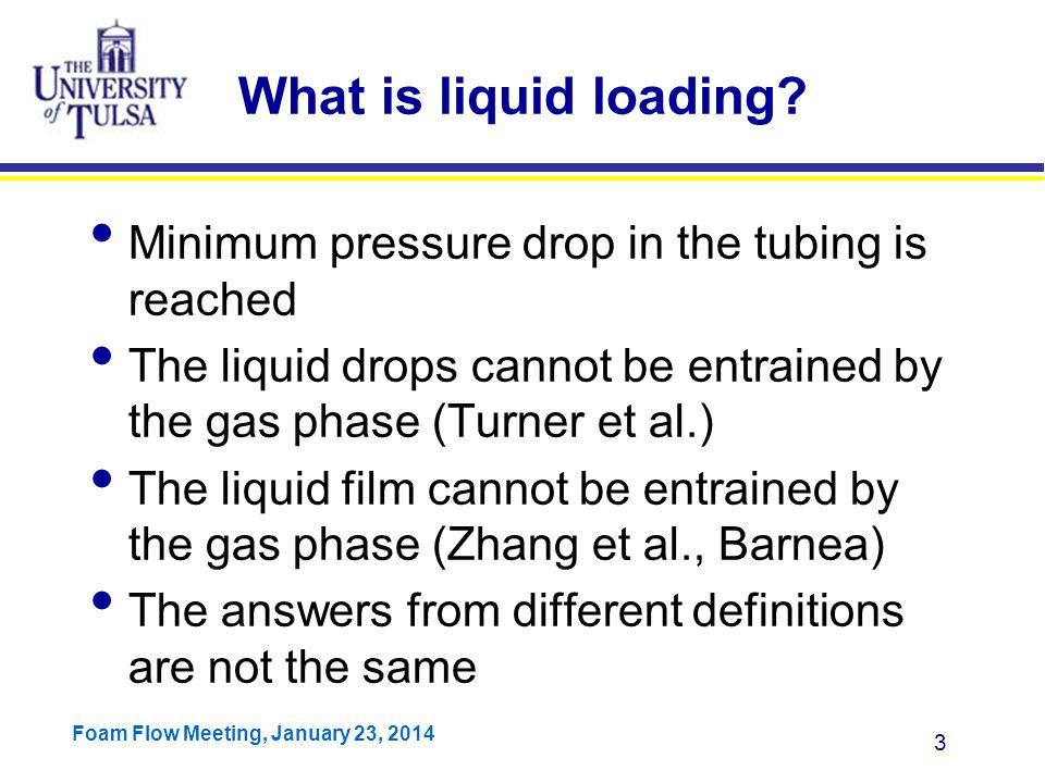 Foam Flow Meeting, January 23, 2014 24 dP G vs. dP F Air-Water, 4 inch, v sl =0.01 m/s Minimum