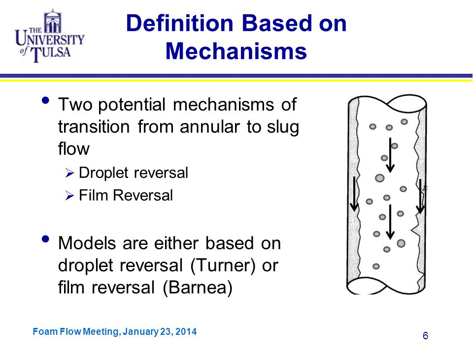 Foam Flow Meeting, January 23, 2014 67 Summary Liquid film reversal is the most appropriate model for defining liquid loading The effect of diameter on liquid loading is significant and is related to square root of diameter The film reversal can be detected either by observation of film or residual pressure drop