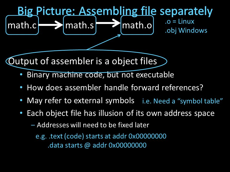 Output of assembler is a object files Binary machine code, but not executable How does assembler handle forward references.