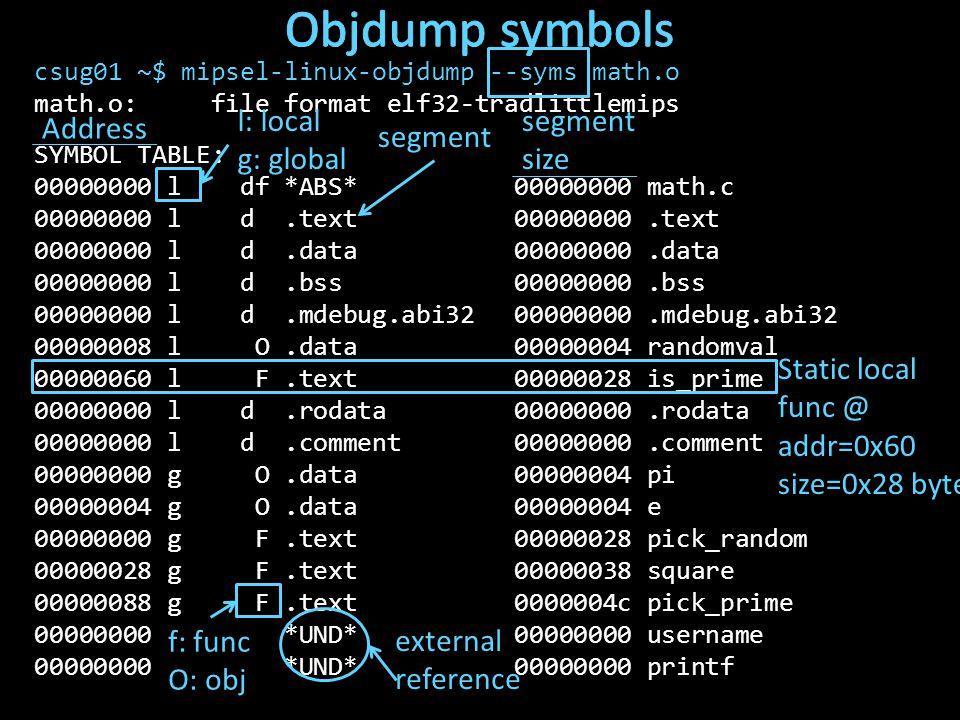 csug01 ~$ mipsel-linux-objdump --syms math.o math.o: file format elf32-tradlittlemips SYMBOL TABLE: 00000000 l df *ABS*00000000 math.c 00000000 l d.text00000000.text 00000000 l d.data00000000.data 00000000 l d.bss00000000.bss 00000000 l d.mdebug.abi3200000000.mdebug.abi32 00000008 l O.data00000004 randomval 00000060 l F.text00000028 is_prime 00000000 l d.rodata00000000.rodata 00000000 l d.comment00000000.comment 00000000 g O.data00000004 pi 00000004 g O.data00000004 e 00000000 g F.text00000028 pick_random 00000028 g F.text00000038 square 00000088 g F.text0000004c pick_prime 00000000 *UND*00000000 username 00000000 *UND*00000000 printf Address l: local g: global segment size segment Static local func @ addr=0x60 size=0x28 bytes f: func O: obj external reference