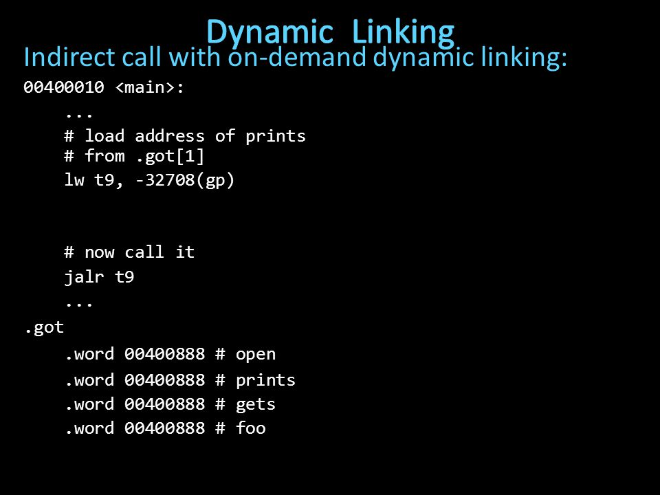 Indirect call with on-demand dynamic linking: 00400010 :...