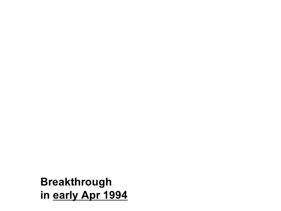 Breakthrough in early Apr 1994