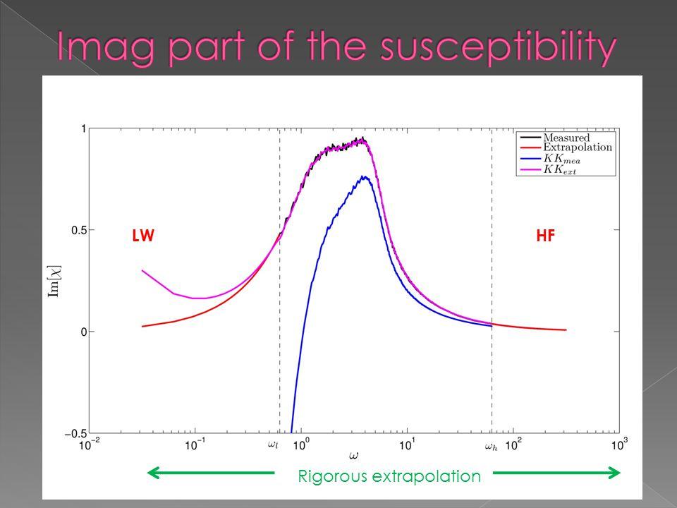 Rigorous extrapolation LWHF 29