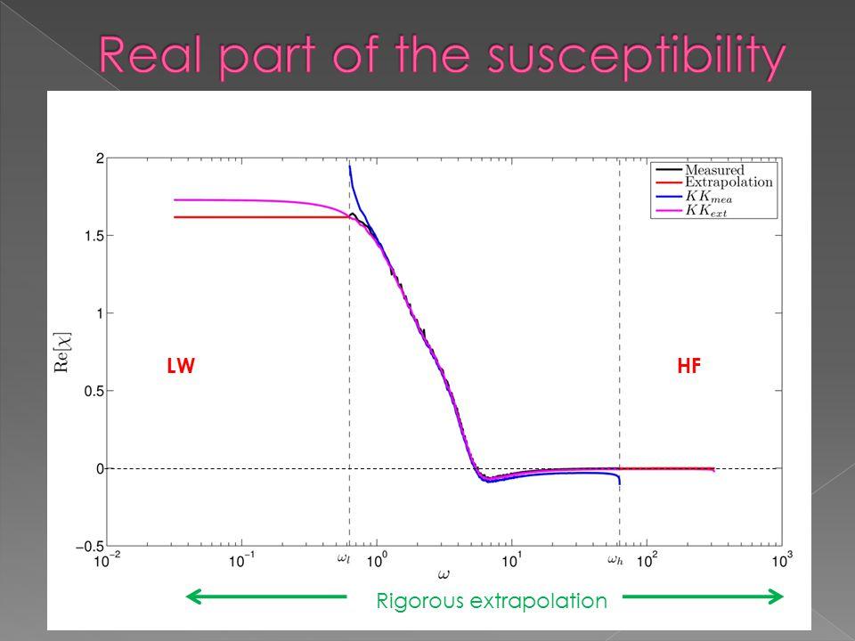 Rigorous extrapolation LWHF 30
