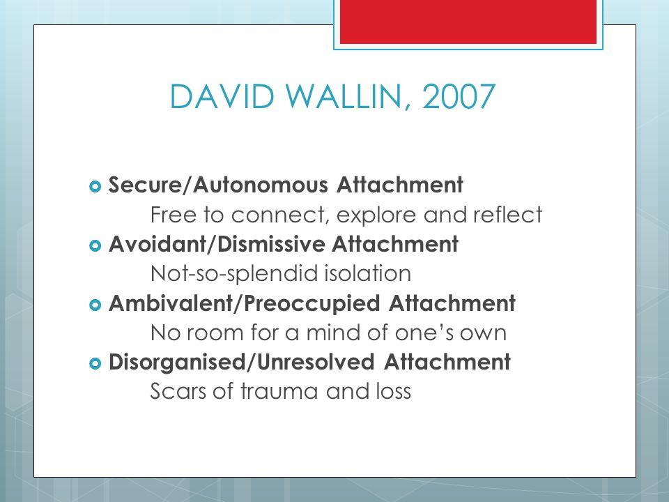 DAVID WALLIN, 2007  Secure/Autonomous Attachment Free to connect, explore and reflect  Avoidant/Dismissive Attachment Not-so-splendid isolation  Am
