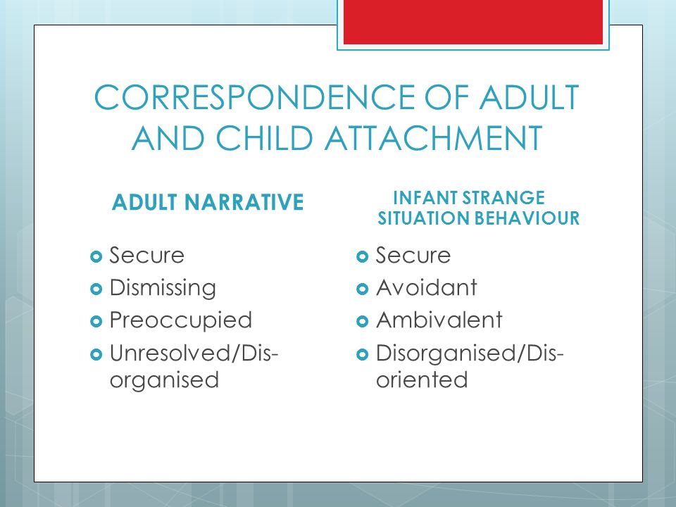 CORRESPONDENCE OF ADULT AND CHILD ATTACHMENT ADULT NARRATIVE  Secure  Dismissing  Preoccupied  Unresolved/Dis- organised INFANT STRANGE SITUATION