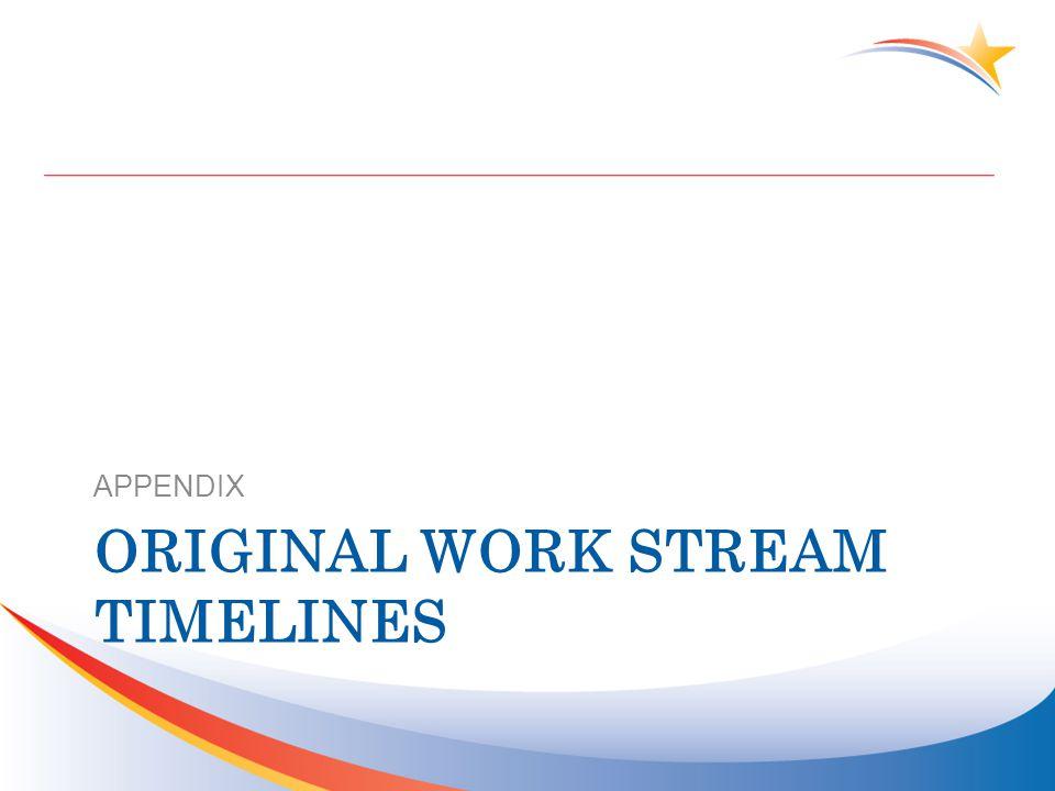 ORIGINAL WORK STREAM TIMELINES APPENDIX