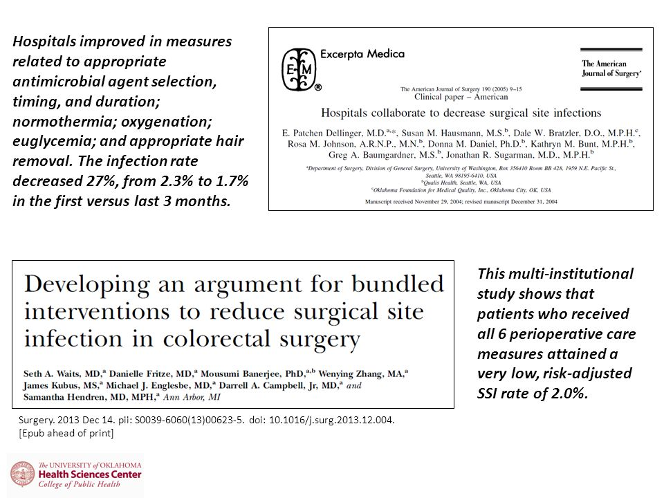 This multi-institutional study shows that patients who received all 6 perioperative care measures attained a very low, risk-adjusted SSI rate of 2.0%.
