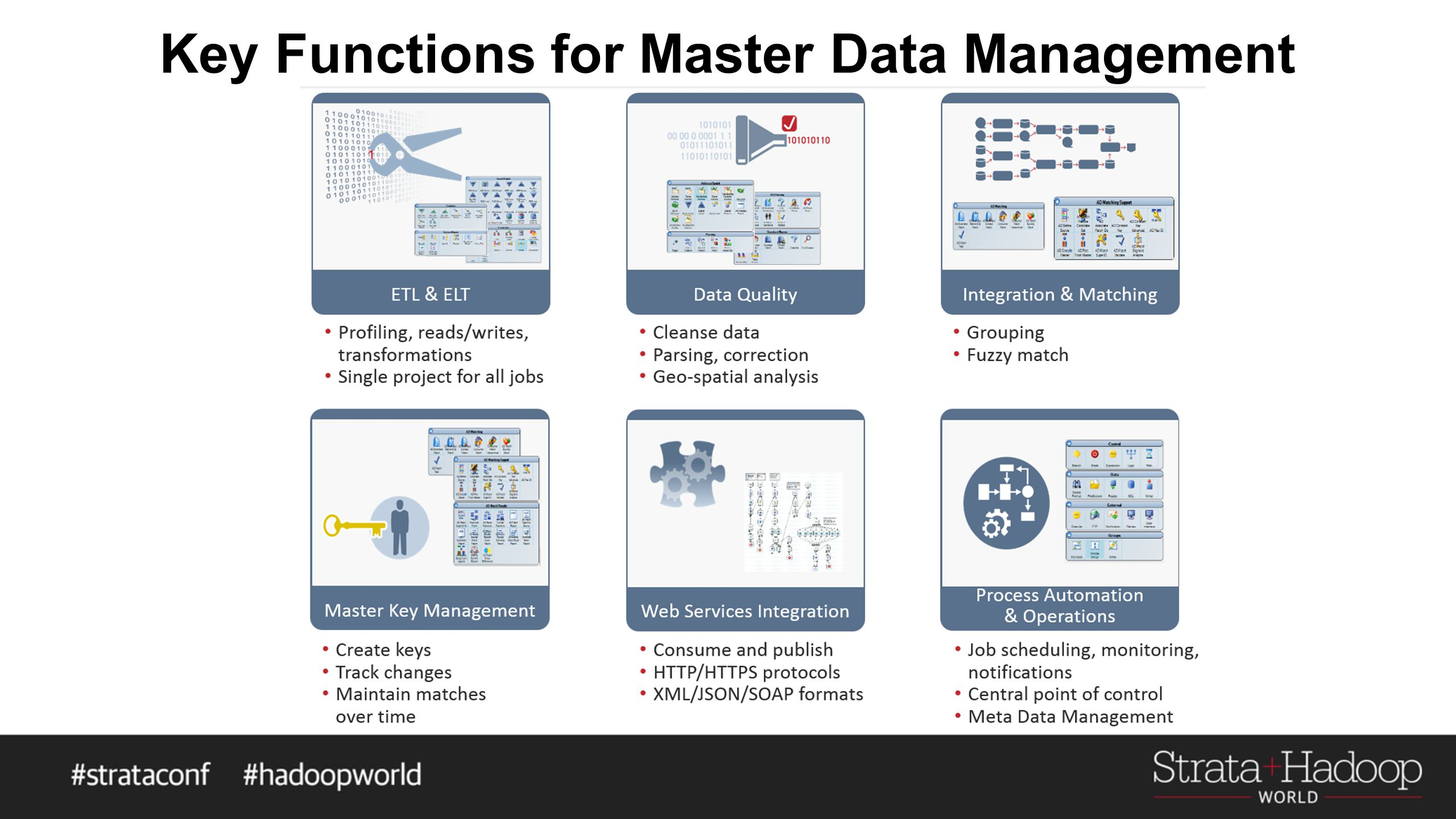 Key Functions for Master Data Management