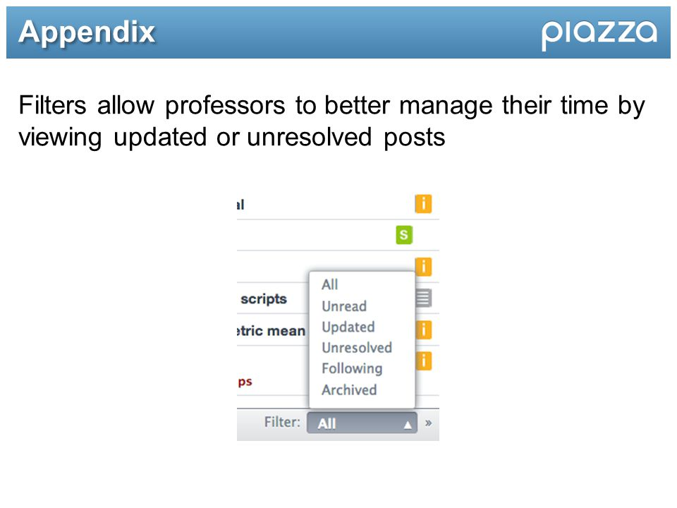 Appendix Filters allow professors to better manage their time by viewing updated or unresolved posts
