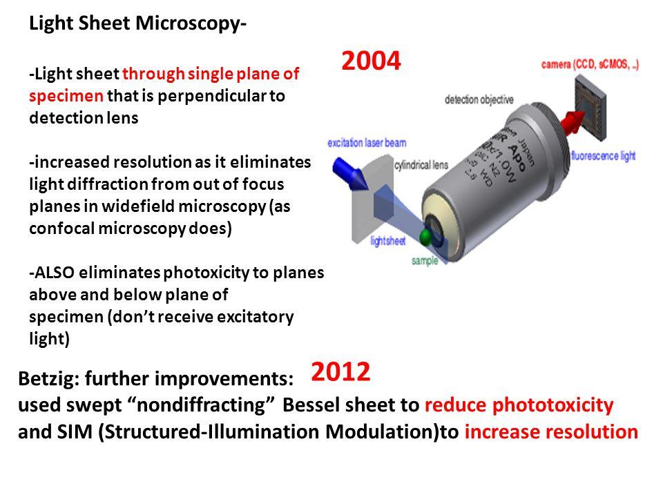Resolution extension through the moiré effect.
