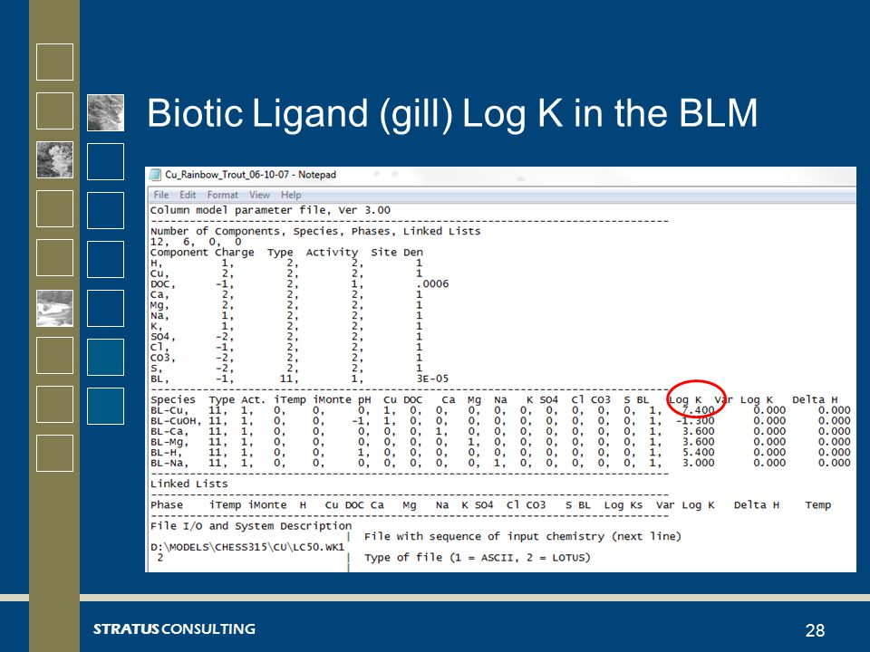 STRATUS CONSULTING Biotic Ligand (gill) Log K in the BLM 28