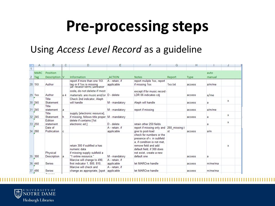 Pre-processing steps Using Access Level Record as a guideline