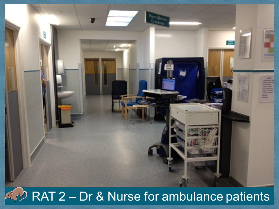 RAT 2 – Dr & Nurse for ambulance patients