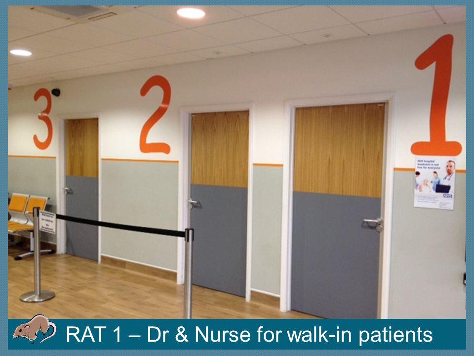 RAT 1 – Dr & Nurse for walk-in patients