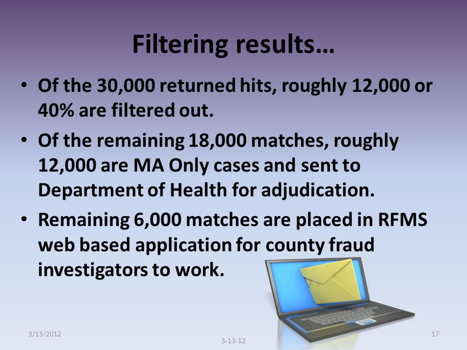 Filtering results… Of the 30,000 returned hits, roughly 12,000 or 40% are filtered out.