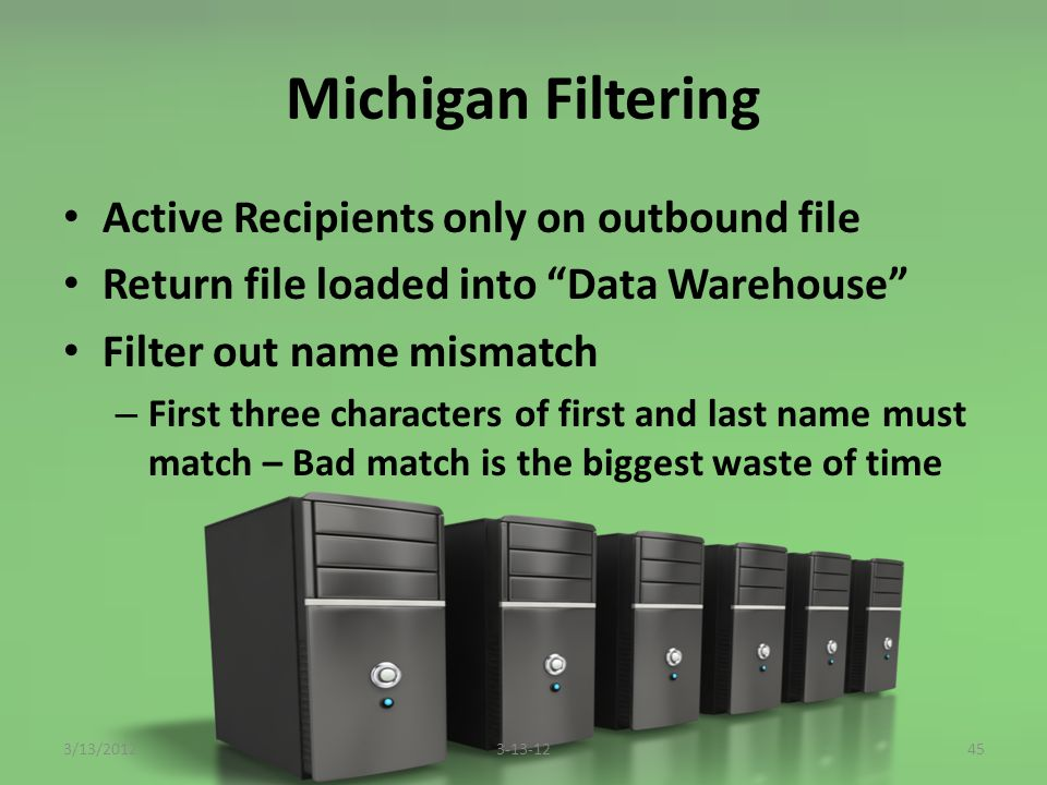 Michigan Filtering Active Recipients only on outbound file Return file loaded into Data Warehouse Filter out name mismatch – First three characters of first and last name must match – Bad match is the biggest waste of time 453-13-123/13/2012