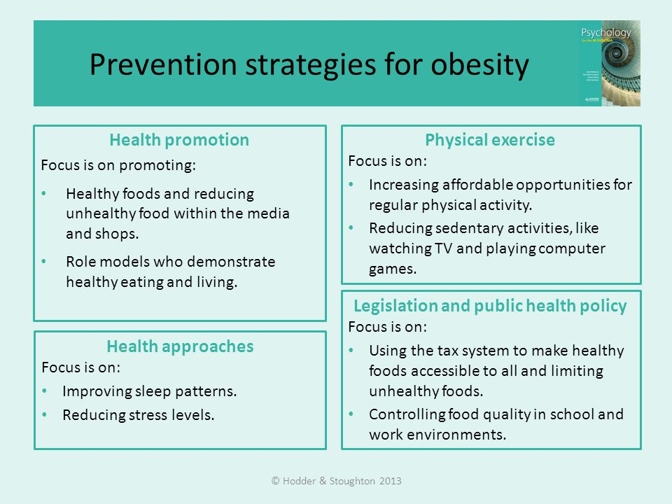 Prevention strategies for obesity Health promotion Focus is on promoting: Healthy foods and reducing unhealthy food within the media and shops.